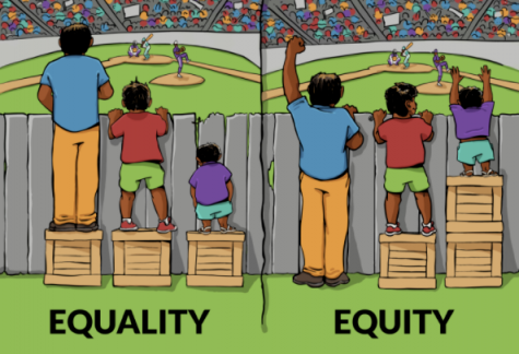 A graphic representing equality versus equity by Interaction Institute for Social Change artist Angus Maguire